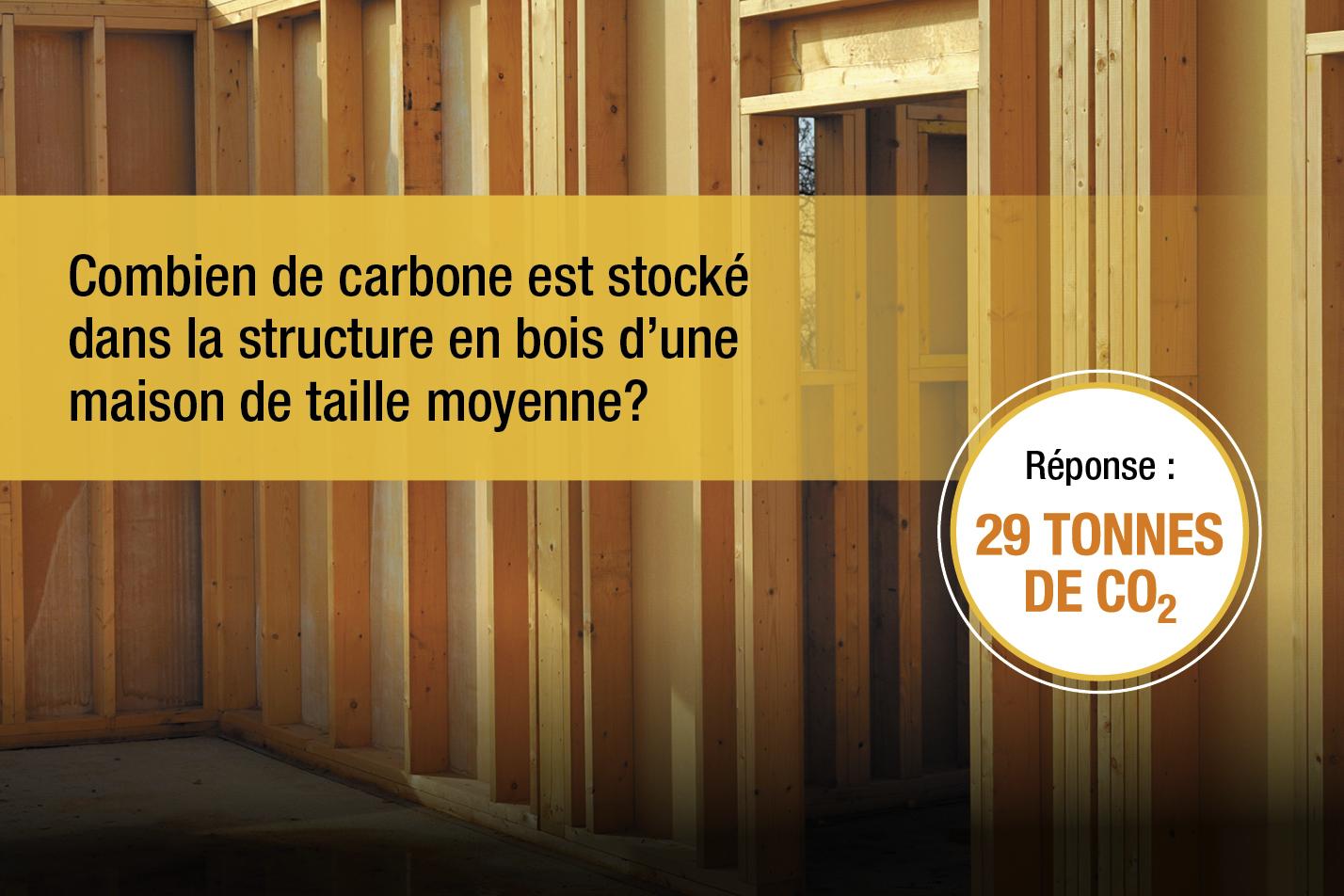 Ossature en bois de l'intérieur d'une maison en construction