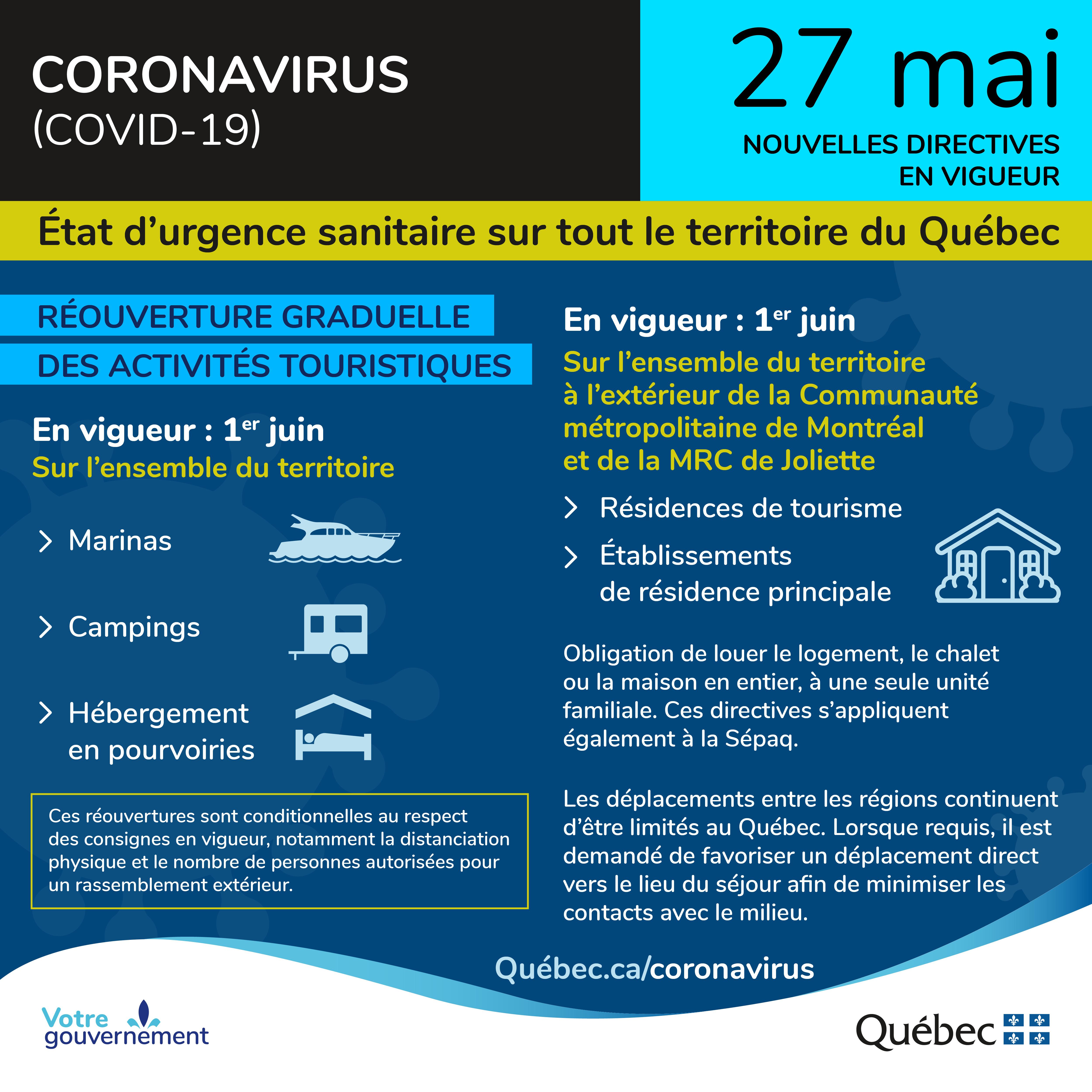 Liste De Toutes Les Infographies En Lien Avec Les Annonces Du Premier Ministre Covid 19 Gouvernement Du Quebec