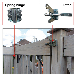 Example of a safety device that ensures automatic closing and locking of gate.